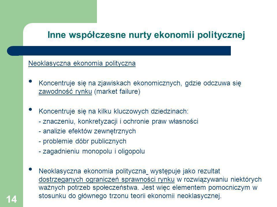 14 Inne współczesne nurty ekonomii politycznej Neoklasyczna ekonomia polityczna Koncentruje się na zjawiskach ekonomicznych, gdzie odczuwa się zawodno