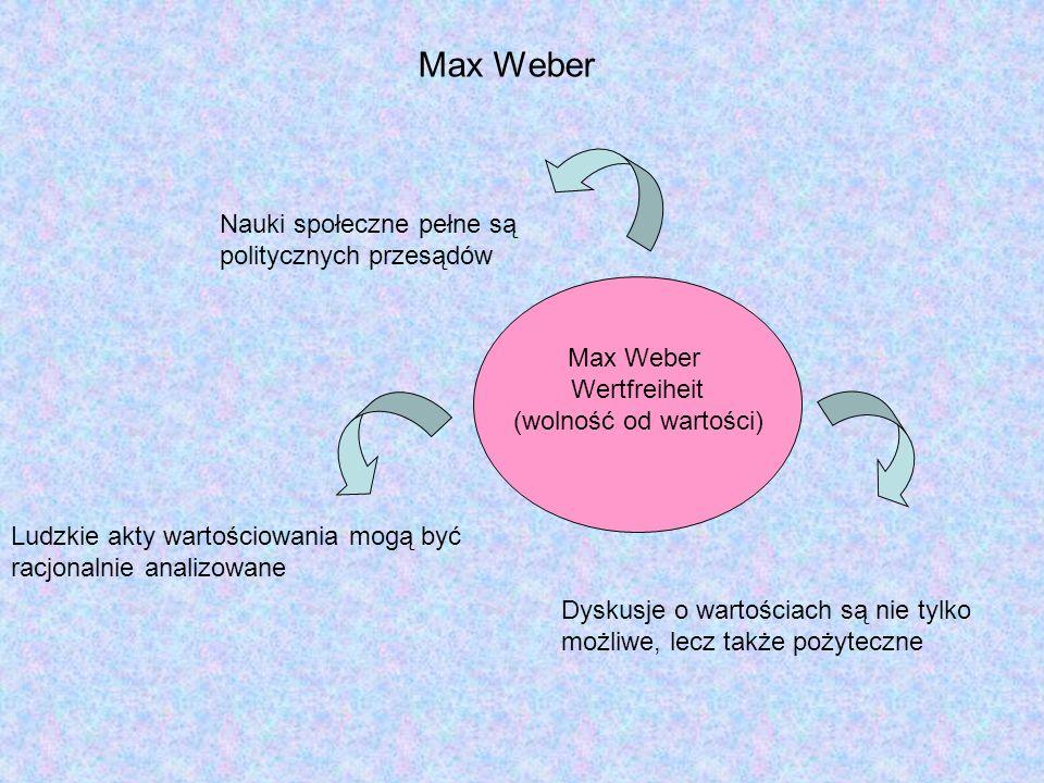Max Weber Wertfreiheit (wolność od wartości) Nauki społeczne pełne są politycznych przesądów Ludzkie akty wartościowania mogą być racjonalnie analizowane Dyskusje o wartościach są nie tylko możliwe, lecz także pożyteczne