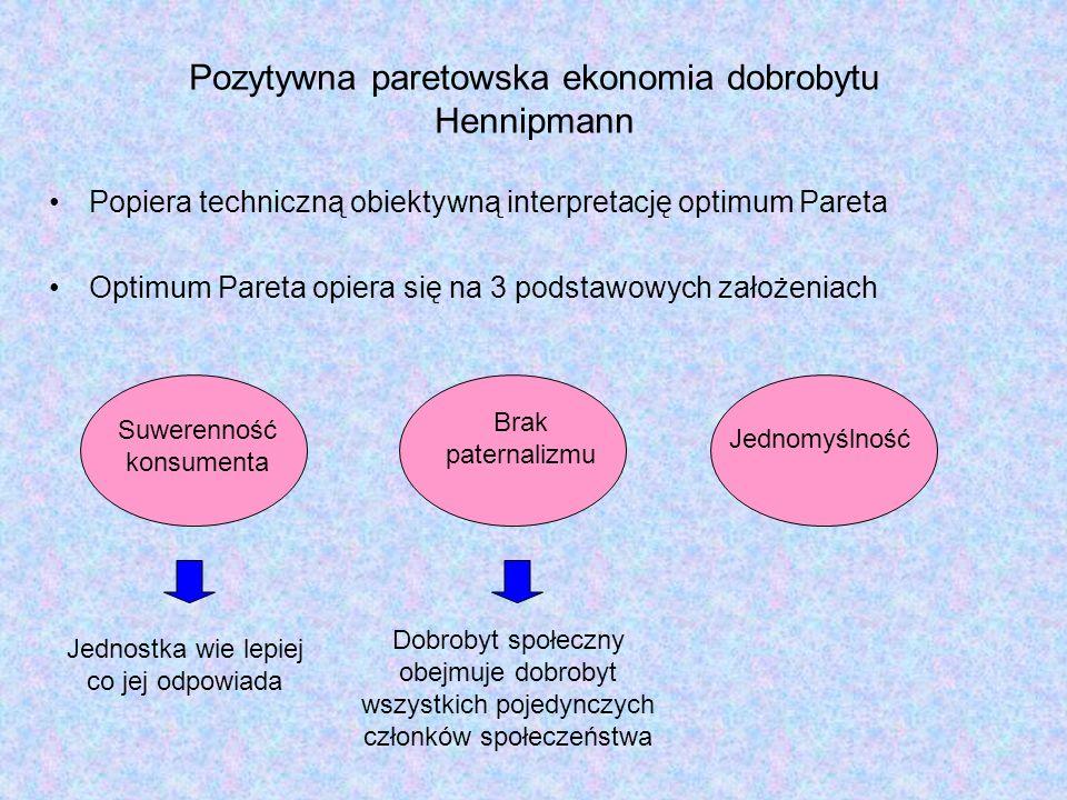 Pozytywna paretowska ekonomia dobrobytu Hennipmann Popiera techniczną obiektywną interpretację optimum Pareta Optimum Pareta opiera się na 3 podstawowych założeniach Suwerenność konsumenta Brak paternalizmu Jednomyślność Jednostka wie lepiej co jej odpowiada Dobrobyt społeczny obejmuje dobrobyt wszystkich pojedynczych członków społeczeństwa