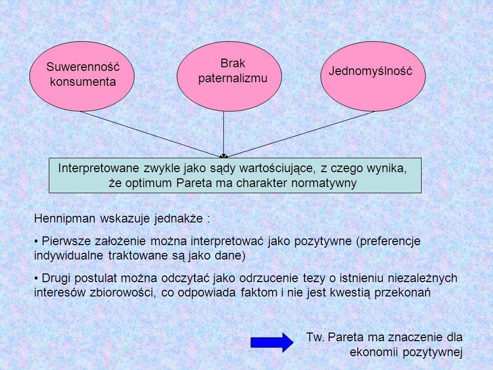 Suwerenność konsumenta Brak paternalizmu Jednomyślność Interpretowane zwykle jako sądy wartościujące, z czego wynika, że optimum Pareta ma charakter normatywny Hennipman wskazuje jednakże : Pierwsze założenie można interpretować jako pozytywne (preferencje indywidualne traktowane są jako dane) Drugi postulat można odczytać jako odrzucenie tezy o istnieniu niezależnych interesów zbiorowości, co odpowiada faktom i nie jest kwestią przekonań Tw.