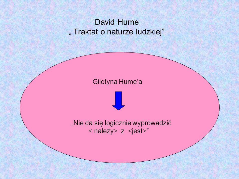David Hume Traktat o naturze ludzkiej Nie da się logicznie wyprowadzić z Nie da się logicznie wyprowadzić z Gilotyna Humea