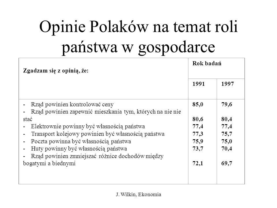 J. Wilkin, Ekonomia Opinie Polaków na temat roli państwa w gospodarce Zgadzam się z opinią, że: Rok badań 19911997 - Rząd powinien kontrolować ceny -