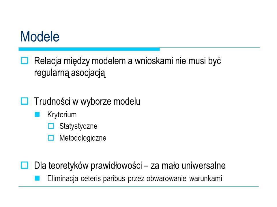 Modele Relacja między modelem a wnioskami nie musi być regularną asocjacją Trudności w wyborze modelu Kryterium Statystyczne Metodologiczne Dla teoret