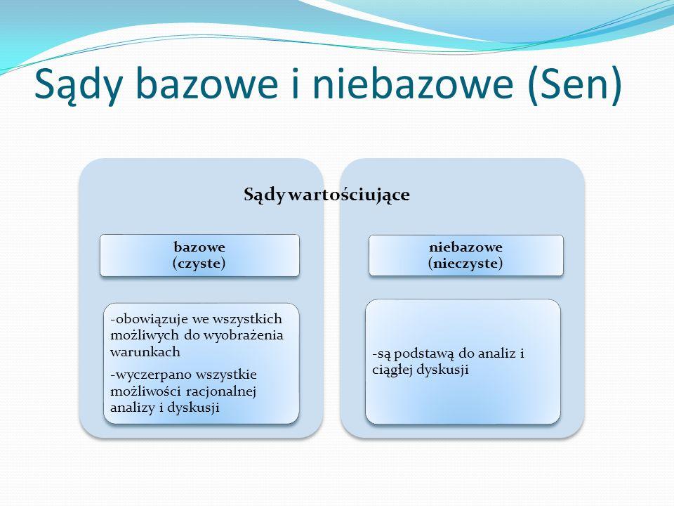 Sądy bazowe i niebazowe (Sen) bazowe (czyste) -obowiązuje we wszystkich możliwych do wyobrażenia warunkach -wyczerpano wszystkie możliwości racjonalne