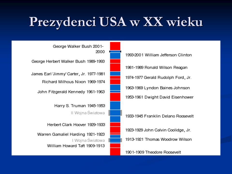 Prezydenci USA w XX wieku