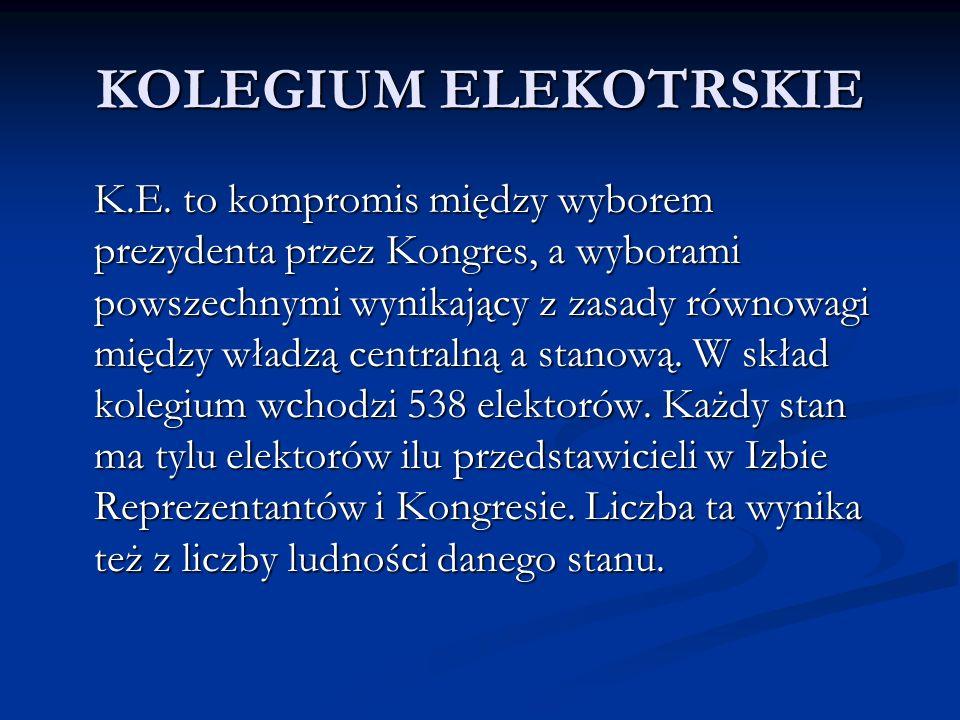KOLEGIUM ELEKOTRSKIE K.E. to kompromis między wyborem prezydenta przez Kongres, a wyborami powszechnymi wynikający z zasady równowagi między władzą ce