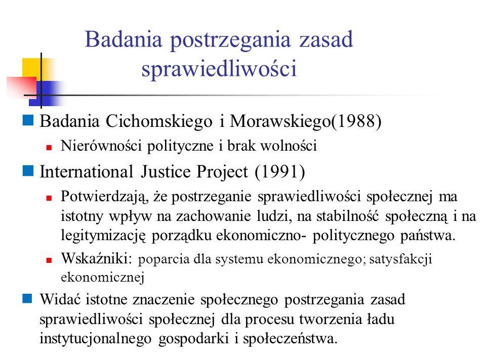 Badania postrzegania zasad sprawiedliwości Badania Cichomskiego i Morawskiego(1988) Nierówności polityczne i brak wolności International Justice Proje