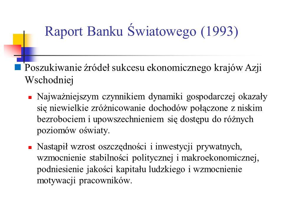 Raport Banku Światowego (1993) Poszukiwanie źródeł sukcesu ekonomicznego krajów Azji Wschodniej Najważniejszym czynnikiem dynamiki gospodarczej okazał