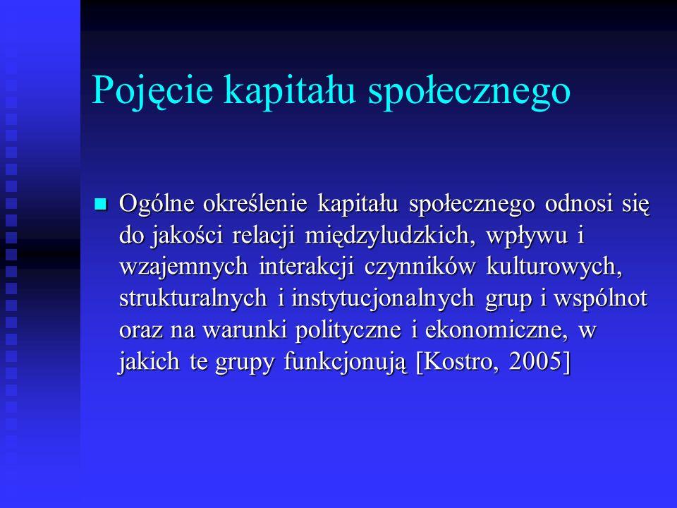 Pojęcie kapitału społecznego Ogólne określenie kapitału społecznego odnosi się do jakości relacji międzyludzkich, wpływu i wzajemnych interakcji czynników kulturowych, strukturalnych i instytucjonalnych grup i wspólnot oraz na warunki polityczne i ekonomiczne, w jakich te grupy funkcjonują [Kostro, 2005] Ogólne określenie kapitału społecznego odnosi się do jakości relacji międzyludzkich, wpływu i wzajemnych interakcji czynników kulturowych, strukturalnych i instytucjonalnych grup i wspólnot oraz na warunki polityczne i ekonomiczne, w jakich te grupy funkcjonują [Kostro, 2005]