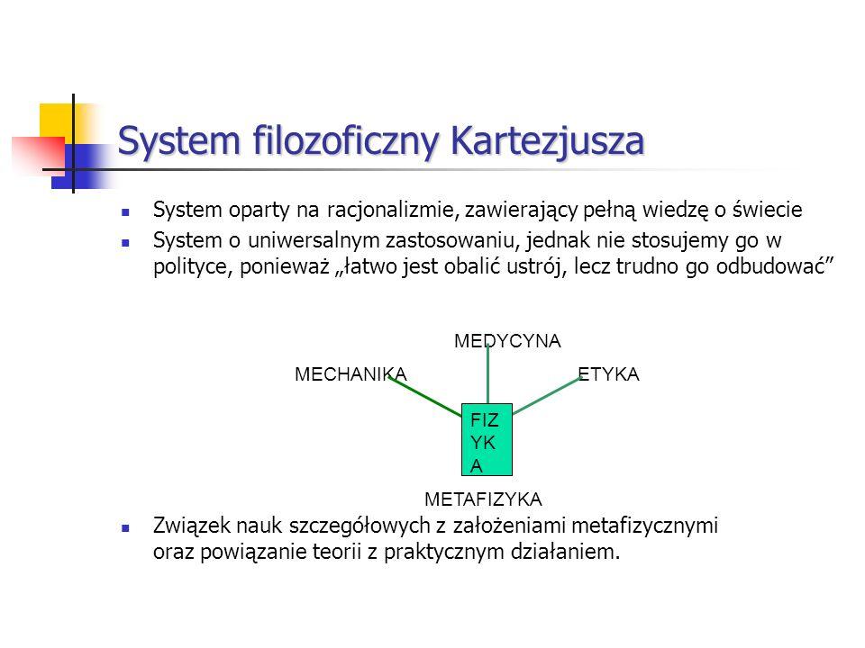 System filozoficzny Kartezjusza System oparty na racjonalizmie, zawierający pełną wiedzę o świecie System o uniwersalnym zastosowaniu, jednak nie stos