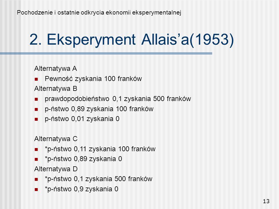 13 2. Eksperyment Allaisa(1953) Pochodzenie i ostatnie odkrycia ekonomii eksperymentalnej Alternatywa A Pewność zyskania 100 franków Alternatywa B pra