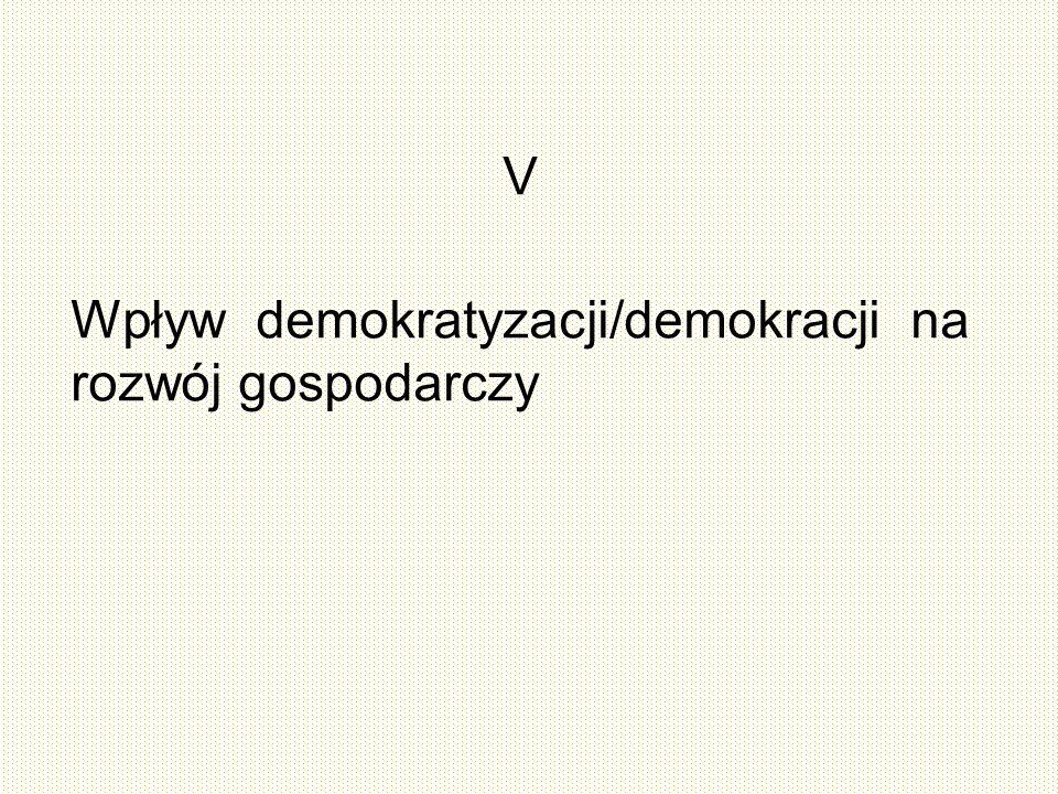 V Wpływ demokratyzacji/demokracji na rozwój gospodarczy