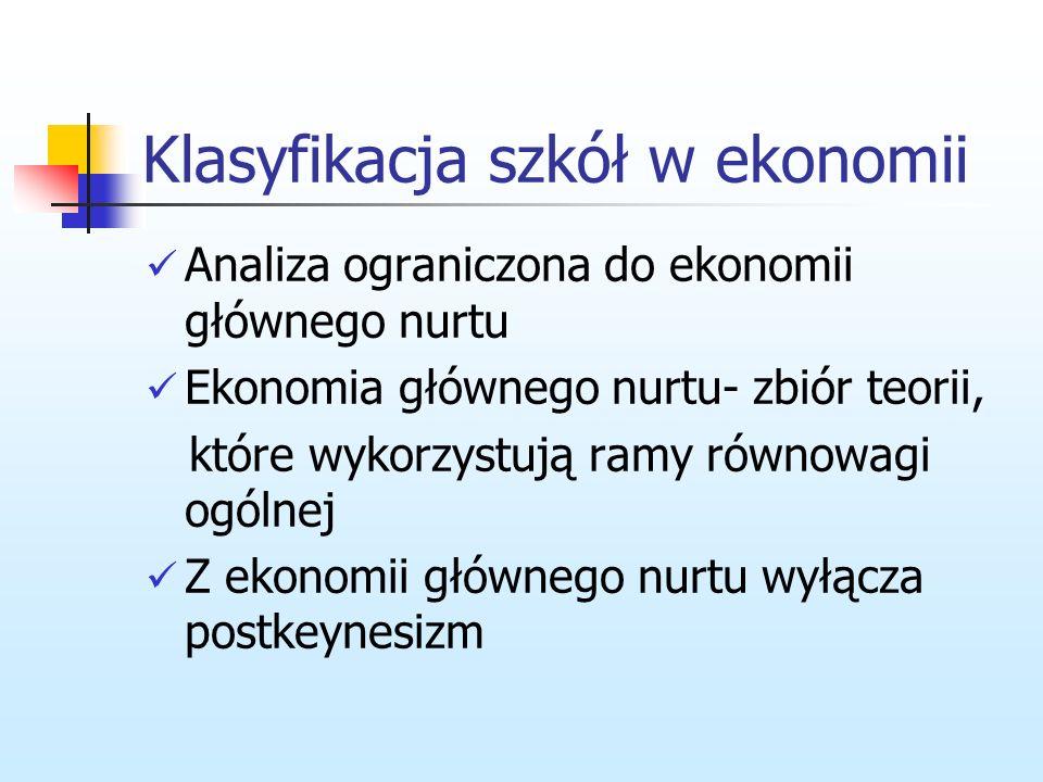Klasyfikacja szkół w ekonomii Wg Sheili Dow Kryterium podziału:zastosowana metodologia 1. głównego nurtu 2. neoaustriacka 3. postkeynesistowska 4. mar
