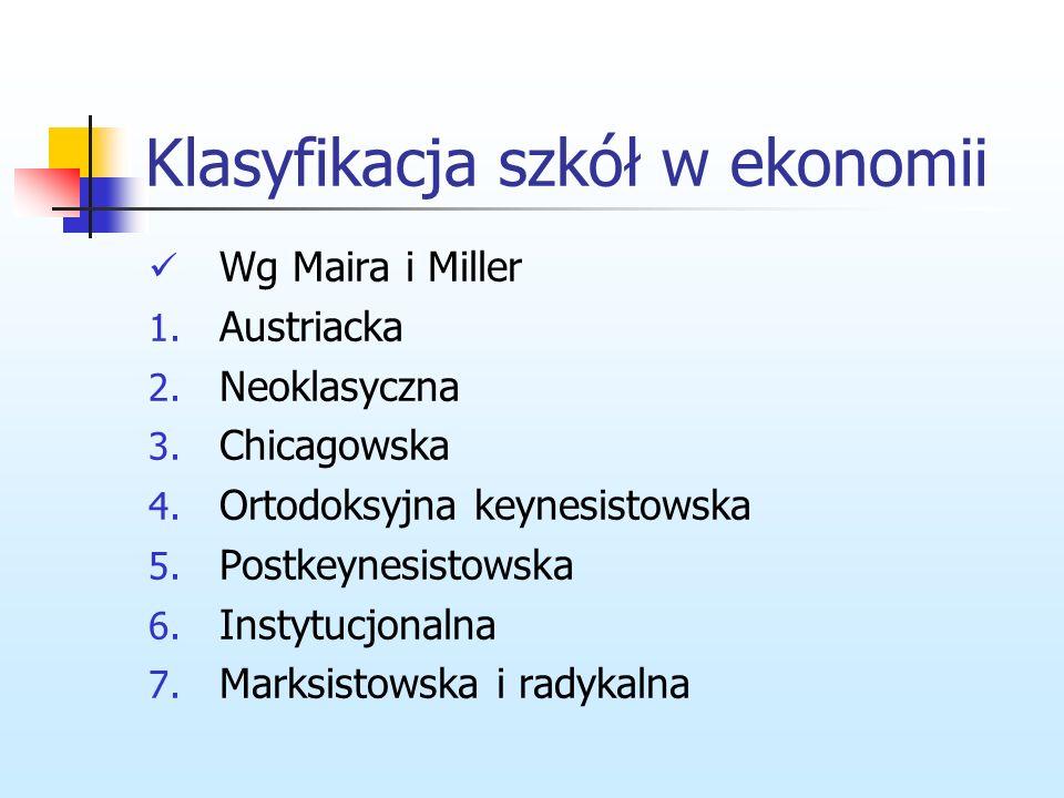 Klasyfikacja szkół w ekonomii 4. nowa ekonomia keynesistowska 5. makroekonomia strony podażowej 6. teoria realnego cyklu koniunkturalnego 7. szkoła st