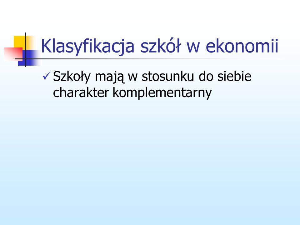 Klasyfikacja szkół w ekonomii Wg Maira i Miller 1. Austriacka 2. Neoklasyczna 3. Chicagowska 4. Ortodoksyjna keynesistowska 5. Postkeynesistowska 6. I
