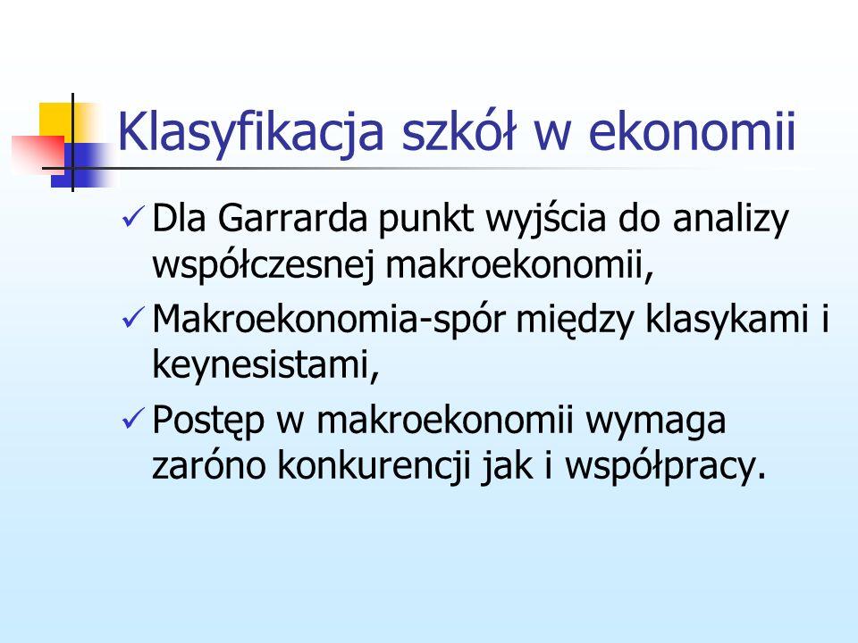 Klasyfikacja szkół w ekonomii Wg Snowdona, Vana i Wynarczyka 1. Ortodoksyjny keynesizm 2. Monetaryzm 3. Nowa ekonomia klasyczna 4. Teoria realnego cyk