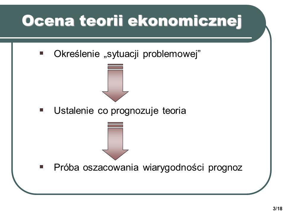 3/18 Ocena teorii ekonomicznej Określenie sytuacji problemowej Ustalenie co prognozuje teoria Próba oszacowania wiarygodności prognoz
