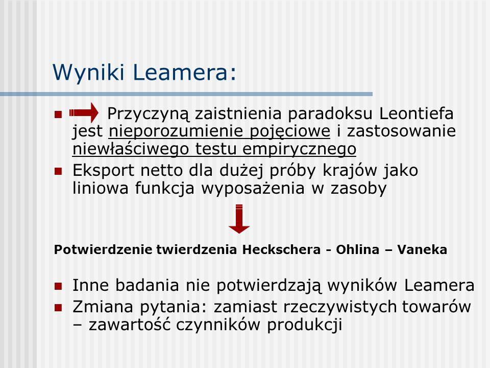 Wyniki Leamera: Przyczyną zaistnienia paradoksu Leontiefa jest nieporozumienie pojęciowe i zastosowanie niewłaściwego testu empirycznego Eksport netto