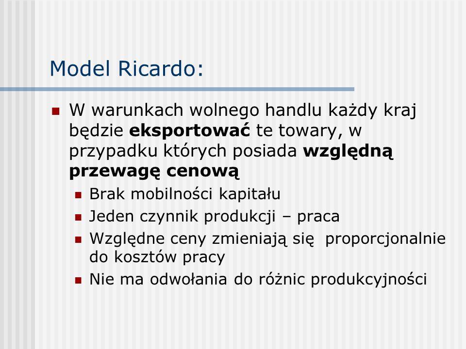 Model Ricardo: W warunkach wolnego handlu każdy kraj będzie eksportować te towary, w przypadku których posiada względną przewagę cenową Brak mobilnośc