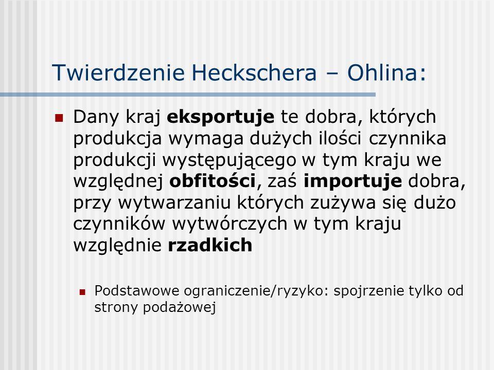 Twierdzenie Heckschera – Ohlina: Dany kraj eksportuje te dobra, których produkcja wymaga dużych ilości czynnika produkcji występującego w tym kraju we
