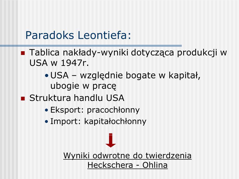 Reakcje na wyniki Leontiefa: Krytyka metody Leontiefa Argumenty ad hoc Ignorowanie paradoksu Odrzucanie twierdzeń Heckschera - Ohlina i Samuelsona Leontief udowodnił nie to, że Stany Zjednoczone są ubogie w kapitał, a zasobne w pracę, lecz że twierdzenie Heckschera – Ohlina jest fałszywe