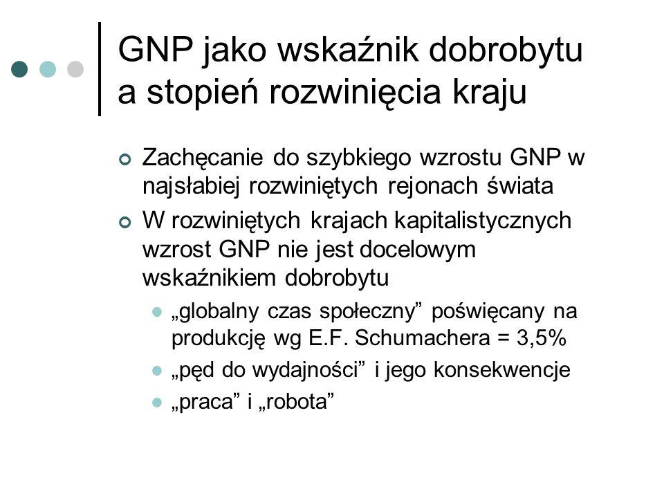 GNP jako wskaźnik dobrobytu a stopień rozwinięcia kraju Zachęcanie do szybkiego wzrostu GNP w najsłabiej rozwiniętych rejonach świata W rozwiniętych krajach kapitalistycznych wzrost GNP nie jest docelowym wskaźnikiem dobrobytu globalny czas społeczny poświęcany na produkcję wg E.F.