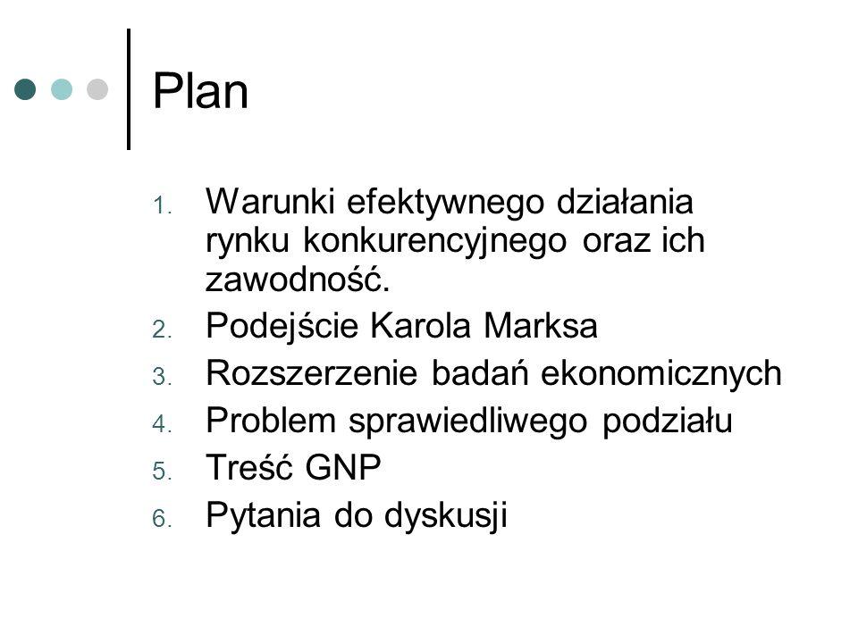 Plan 1. Warunki efektywnego działania rynku konkurencyjnego oraz ich zawodność.