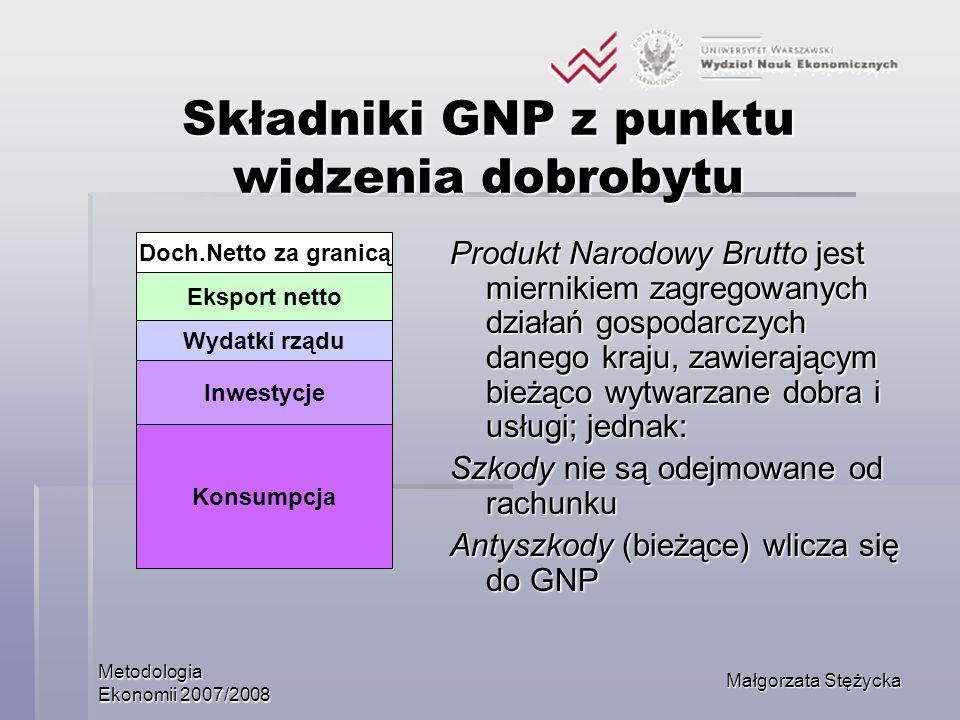 Metodologia Ekonomii 2007/2008 Małgorzata Stężycka Składniki GNP z punktu widzenia dobrobytu Produkt Narodowy Brutto jest miernikiem zagregowanych dzi