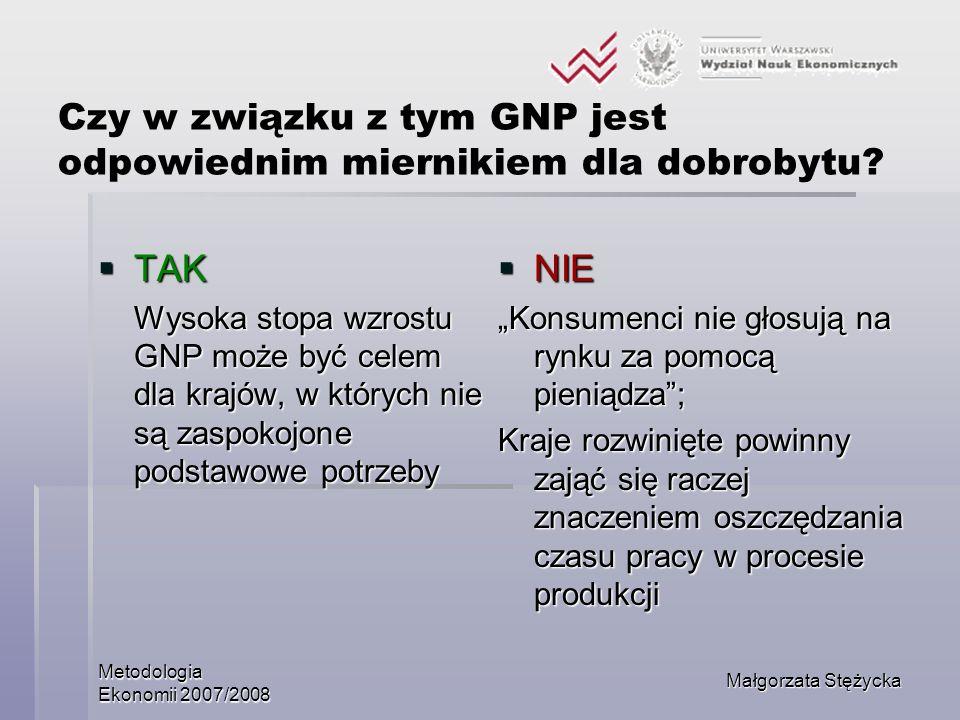Metodologia Ekonomii 2007/2008 Małgorzata Stężycka Czy w związku z tym GNP jest odpowiednim miernikiem dla dobrobytu? TAK TAK Wysoka stopa wzrostu GNP