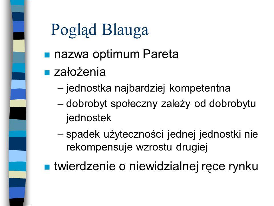 Pogląd Blauga n nazwa optimum Pareta n założenia –jednostka najbardziej kompetentna –dobrobyt społeczny zależy od dobrobytu jednostek –spadek użyteczn