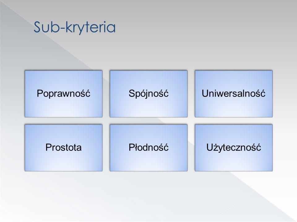 PoprawnośćSpójnośćUniwersalność ProstotaPłodnośćUżyteczność Sub-kryteria