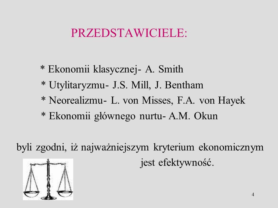 4 PRZEDSTAWICIELE: * Ekonomii klasycznej- A. Smith * Utylitaryzmu- J.S. Mill, J. Bentham * Neorealizmu- L. von Misses, F.A. von Hayek * Ekonomii główn