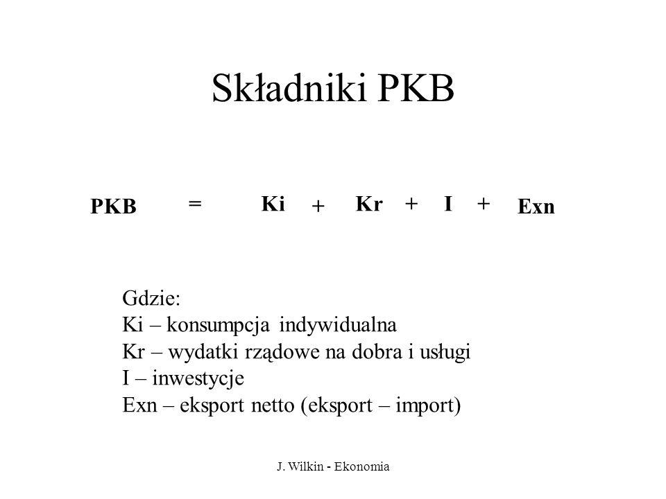 J. Wilkin - Ekonomia Składniki PKB PKB =Ki + Kr+I+ Exn Gdzie: Ki – konsumpcja indywidualna Kr – wydatki rządowe na dobra i usługi I – inwestycje Exn –