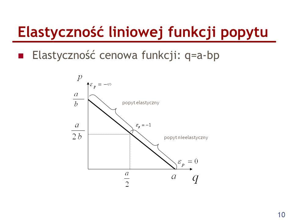 10 Elastyczność liniowej funkcji popytu Elastyczność cenowa funkcji: q=a-bp popyt elastyczny popyt nieelastyczny