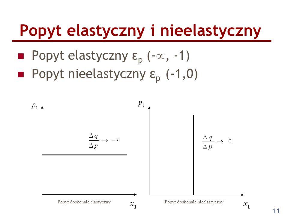 11 Popyt elastyczny i nieelastyczny Popyt elastyczny ε p (-, -1) Popyt nieelastyczny ε p (-1,0) Popyt doskonale elastycznyPopyt doskonale nieelastyczn