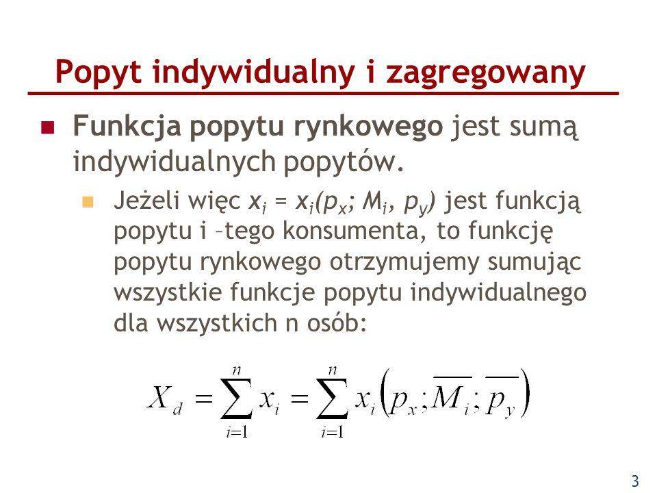 3 Popyt indywidualny i zagregowany Funkcja popytu rynkowego jest sumą indywidualnych popytów. Jeżeli więc x i = x i (p x ; M i, p y ) jest funkcją pop