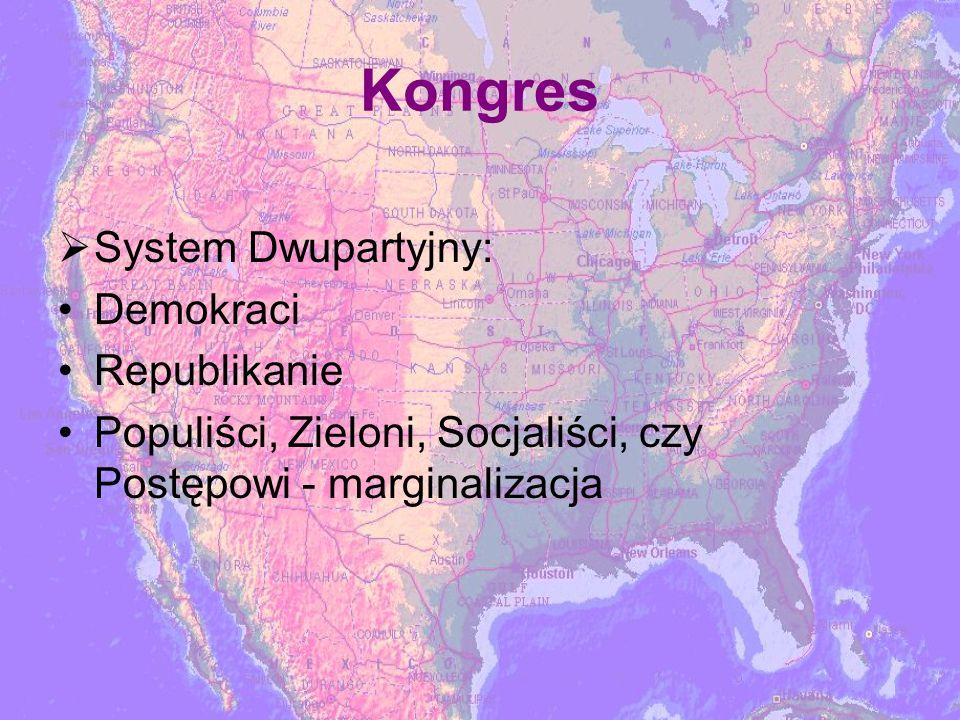 Kongres System Dwupartyjny: Demokraci Republikanie Populiści, Zieloni, Socjaliści, czy Postępowi - marginalizacja