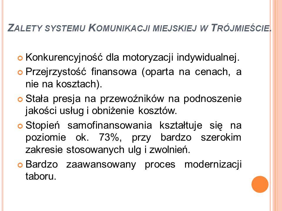 Konkurencyjność dla motoryzacji indywidualnej. Przejrzystość finansowa (oparta na cenach, a nie na kosztach). Stała presja na przewoźników na podnosze