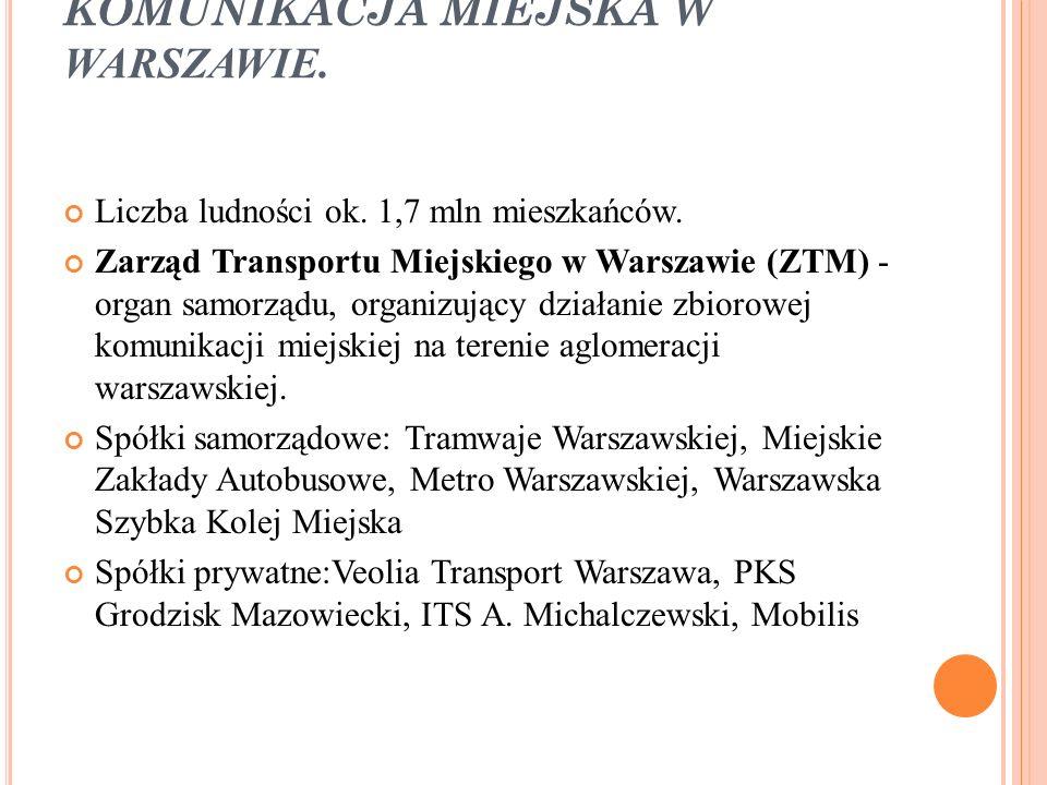 KOMUNIKACJA MIEJSKA W WARSZAWIE. Liczba ludności ok. 1,7 mln mieszkańców. Zarząd Transportu Miejskiego w Warszawie (ZTM) - organ samorządu, organizują