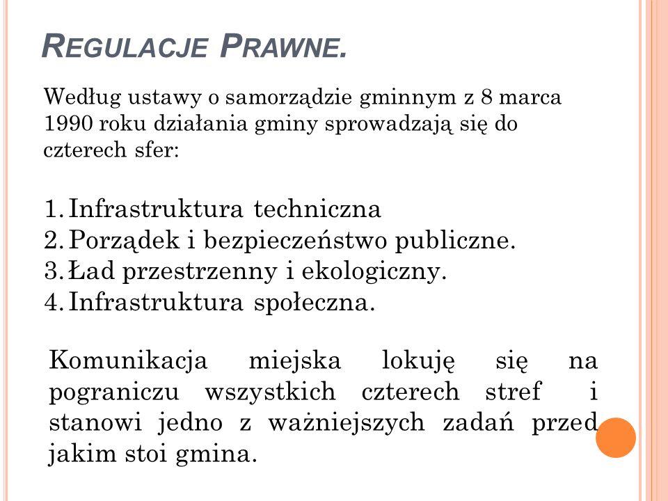 R EGULACJE P RAWNE. Według ustawy o samorządzie gminnym z 8 marca 1990 roku działania gminy sprowadzają się do czterech sfer: 1.Infrastruktura technic