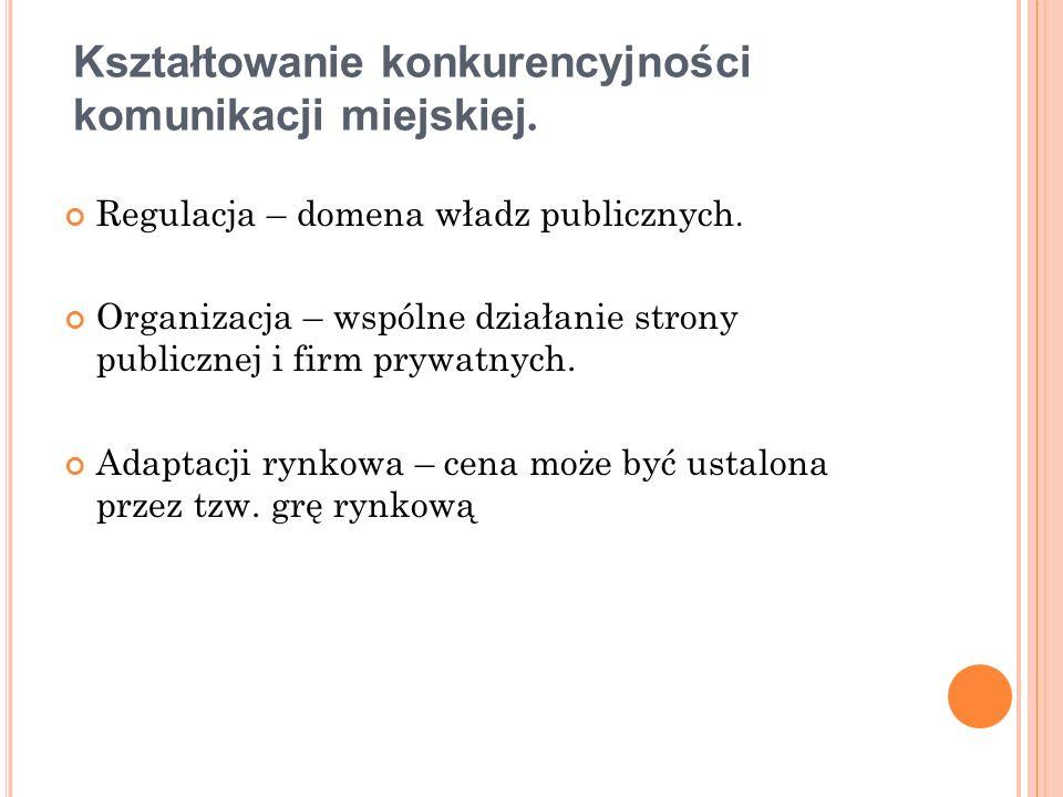 Kształtowanie konkurencyjności komunikacji miejskiej. Regulacja – domena władz publicznych. Organizacja – wspólne działanie strony publicznej i firm p