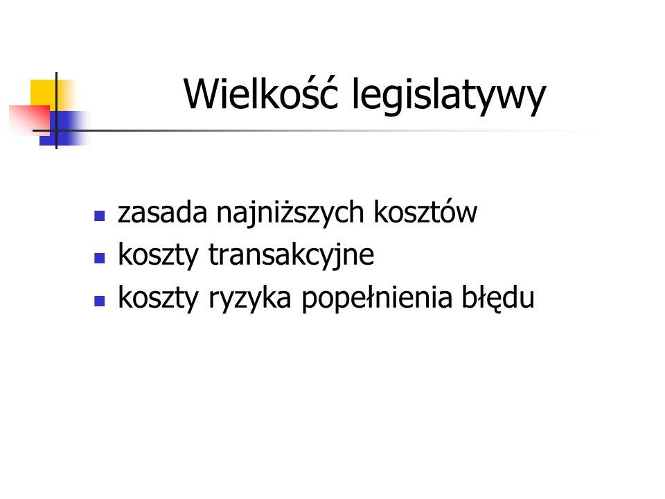 Wielkość legislatywy zasada najniższych kosztów koszty transakcyjne koszty ryzyka popełnienia błędu