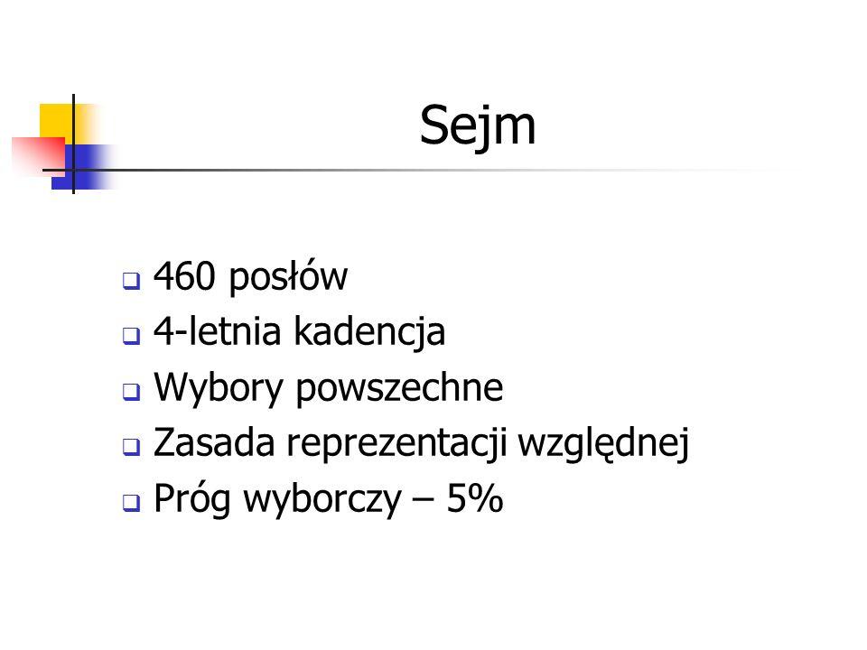 Sejm 460 posłów 4-letnia kadencja Wybory powszechne Zasada reprezentacji względnej Próg wyborczy – 5%