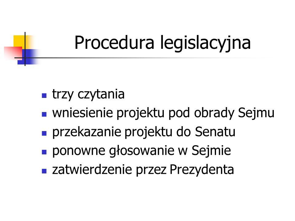 Procedura legislacyjna trzy czytania wniesienie projektu pod obrady Sejmu przekazanie projektu do Senatu ponowne głosowanie w Sejmie zatwierdzenie prz