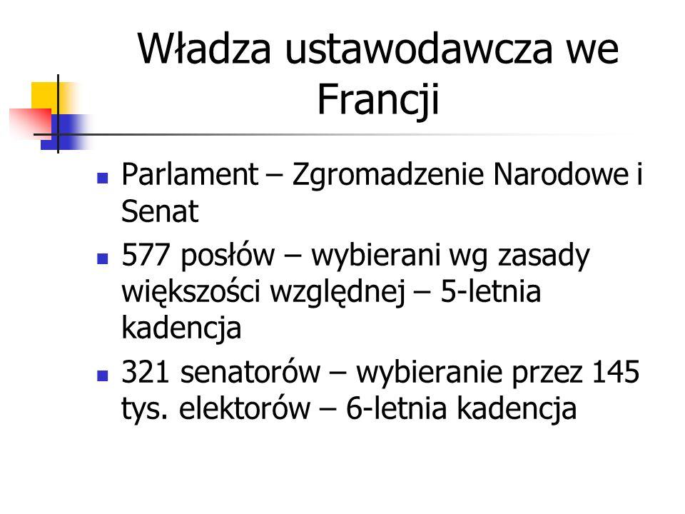 Władza ustawodawcza we Francji Parlament – Zgromadzenie Narodowe i Senat 577 posłów – wybierani wg zasady większości względnej – 5-letnia kadencja 321