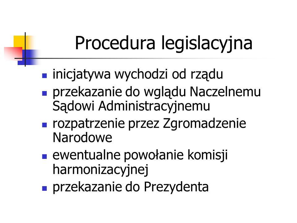 Procedura legislacyjna inicjatywa wychodzi od rządu przekazanie do wglądu Naczelnemu Sądowi Administracyjnemu rozpatrzenie przez Zgromadzenie Narodowe