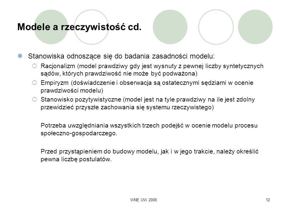 WNE UW 200612 Modele a rzeczywistość cd. Stanowiska odnoszące się do badania zasadności modelu: Racjonalizm (model prawdziwy gdy jest wysnuty z pewnej