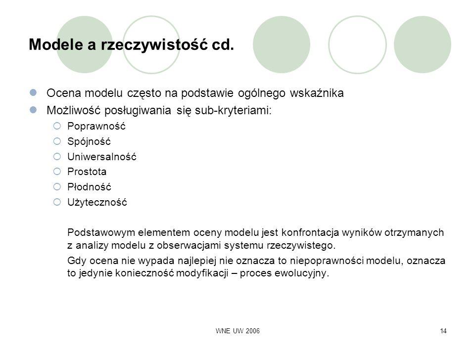 WNE UW 200614 Modele a rzeczywistość cd. Ocena modelu często na podstawie ogólnego wskaźnika Możliwość posługiwania się sub-kryteriami: Poprawność Spó