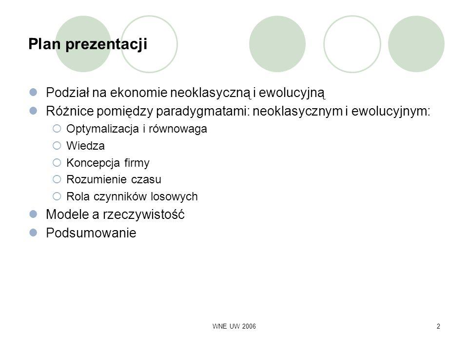 WNE UW 20062 Plan prezentacji Podział na ekonomie neoklasyczną i ewolucyjną Różnice pomiędzy paradygmatami: neoklasycznym i ewolucyjnym: Optymalizacja