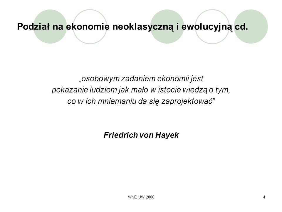 WNE UW 20064 Podział na ekonomie neoklasyczną i ewolucyjną cd.